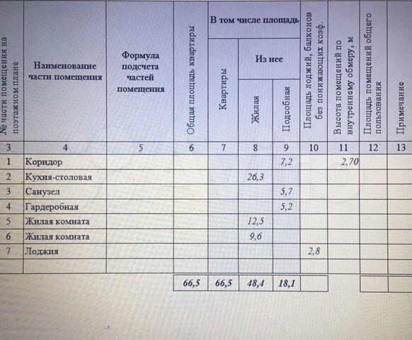 недвижимость Архангельск Романа Куликова 21