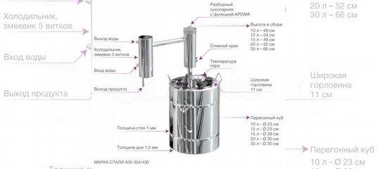 Купить самогонный аппарат в брянске на авито бу термометр для самогонного аппарата купить в оренбурге