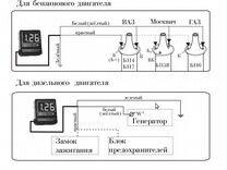 Тахометр Multitronics DM11